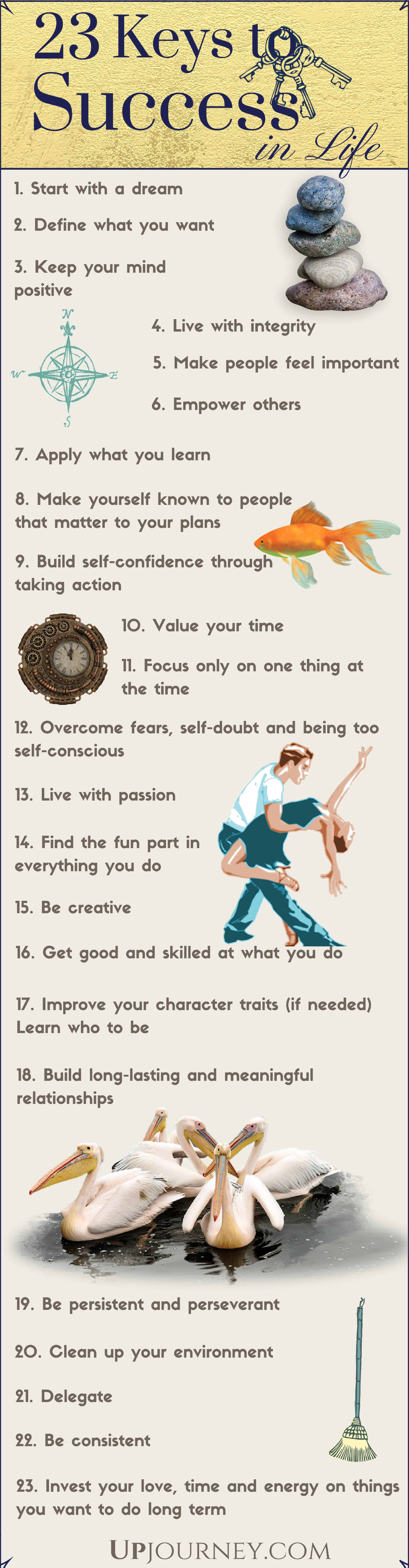 How to Be Successful - 23 Keys to Success in Life