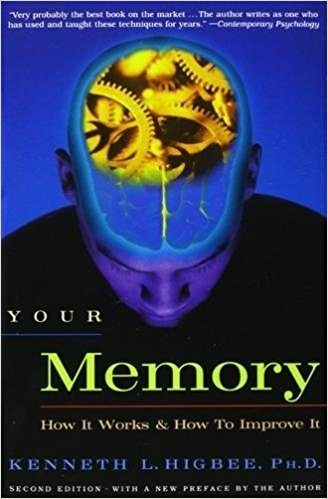 Your Memory - How it Works