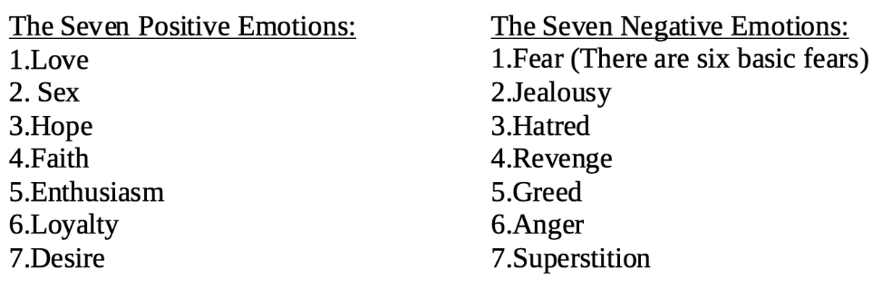 Seven Positive and Negative Emotions