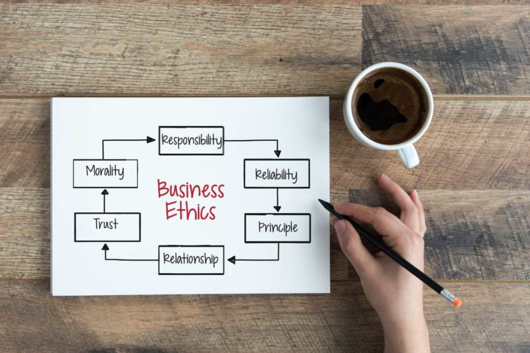 "What Is ""Business Ethics"" and Why Is It Important? According to 23 Experts"