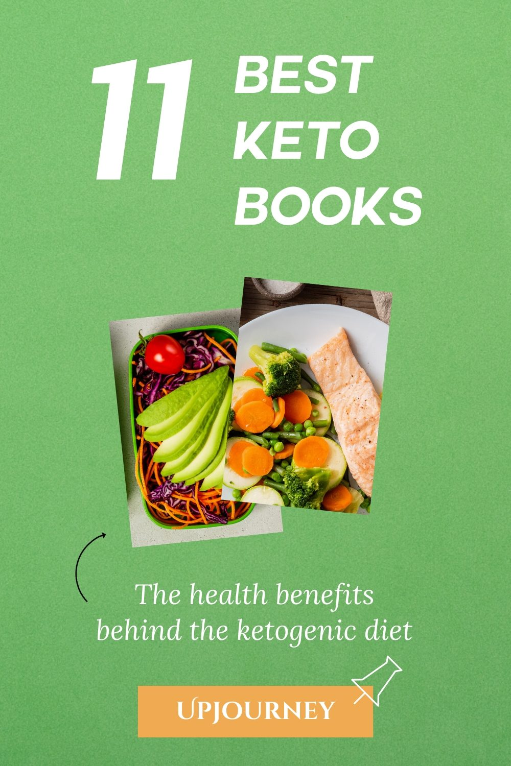 Best Keto Books